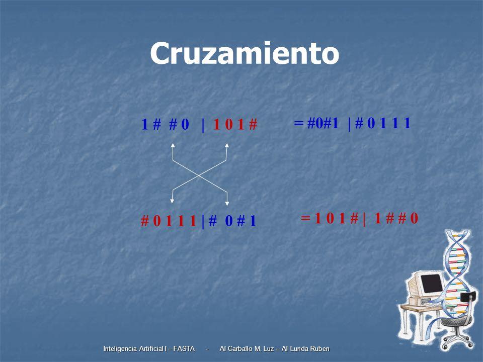 Cruzamiento 1 # # 0 | 1 0 1 # = #0#1 | # 0 1 1 1 # 0 1 1 1 | # 0 # 1