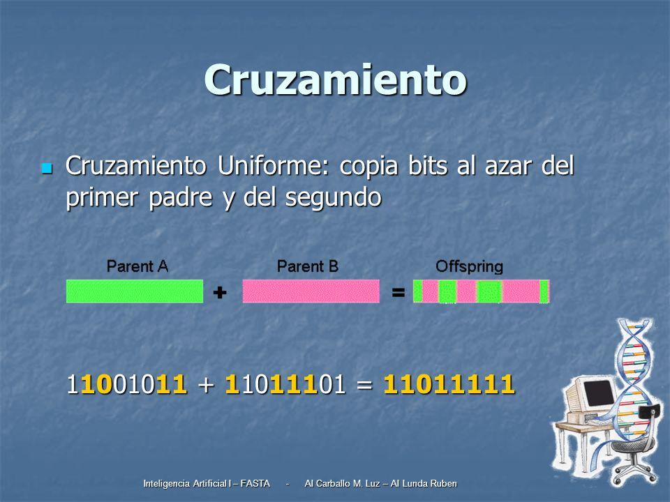 Cruzamiento Cruzamiento Uniforme: copia bits al azar del primer padre y del segundo. 11001011 + 11011101 = 11011111.