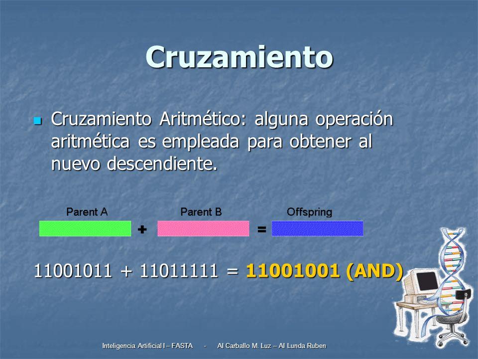 Cruzamiento Cruzamiento Aritmético: alguna operación aritmética es empleada para obtener al nuevo descendiente.