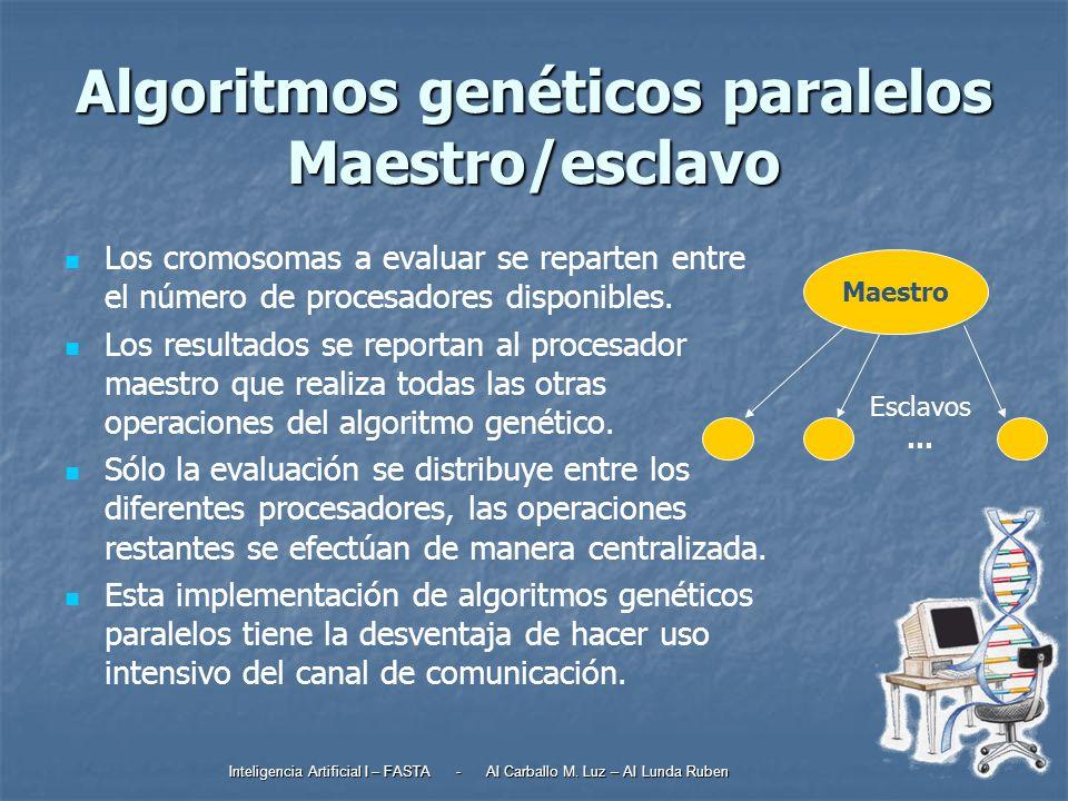 Algoritmos genéticos paralelos Maestro/esclavo