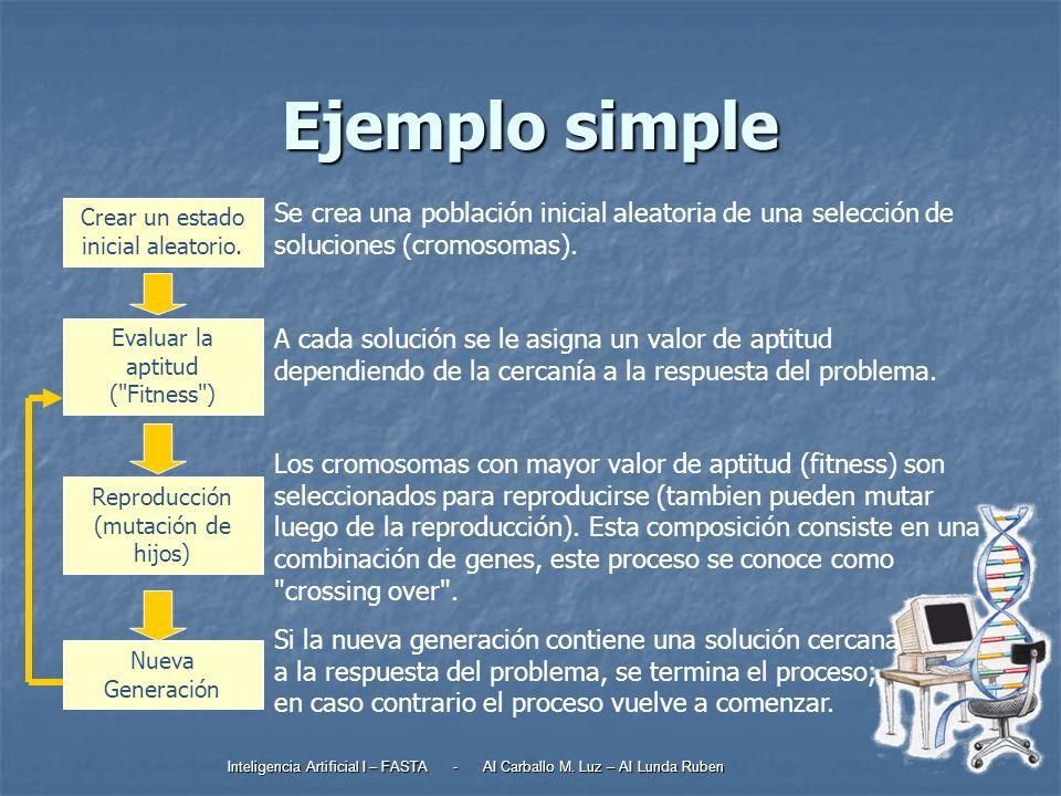 Ejemplo simple Se crea una población inicial aleatoria de una selección de soluciones (cromosomas).