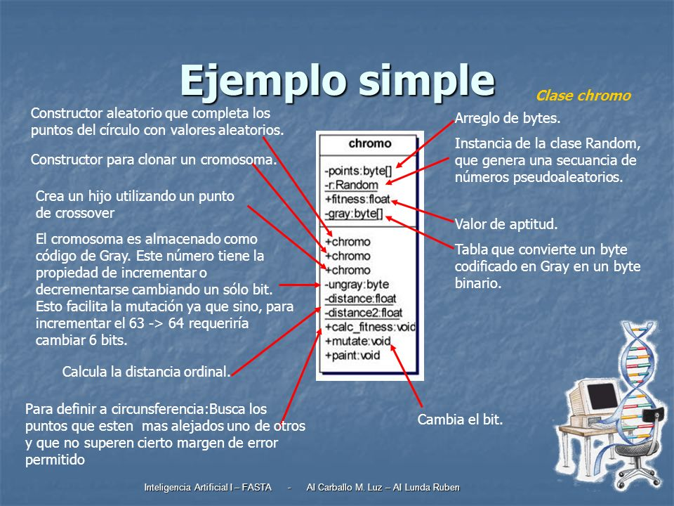Ejemplo simple Clase chromo