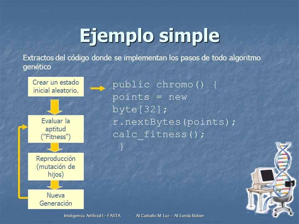 Ejemplo simple Extractos del código donde se implementan los pasos de todo algoritmo genético. Crear un estado inicial aleatorio.
