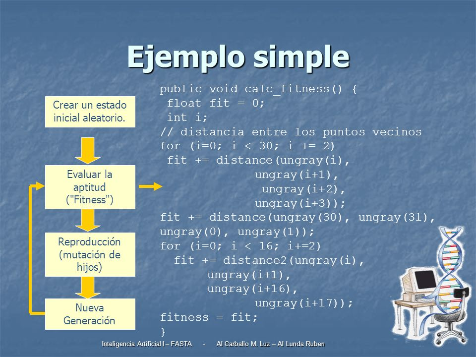 Ejemplo simple public void calc_fitness() { float fit = 0; int i;