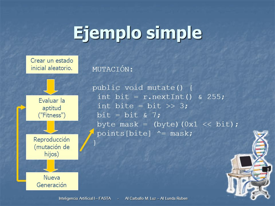 Ejemplo simple MUTACIÓN: public void mutate() {