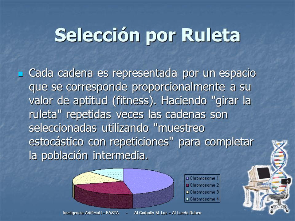 Selección por Ruleta
