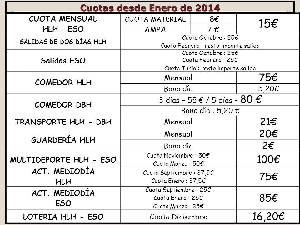 15€ 75€ 21€ 20€ 2€ 100€ 85€ 16,20€ Cuotas desde Enero de 2014