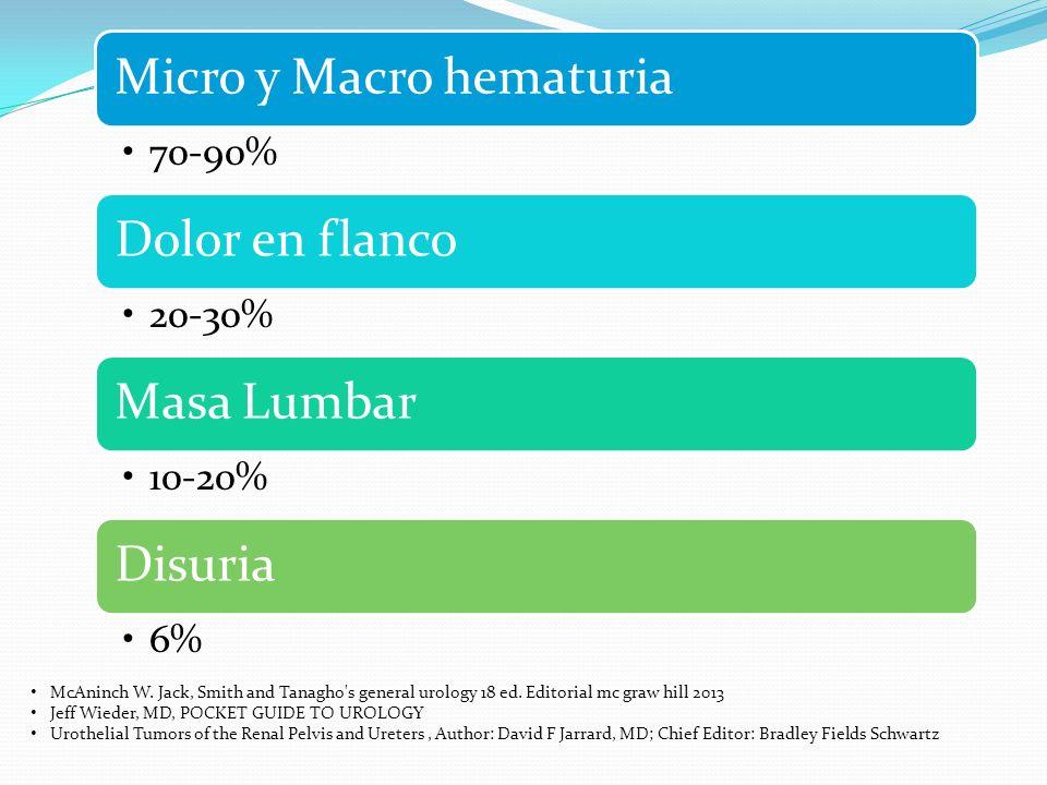 Micro y Macro hematuria