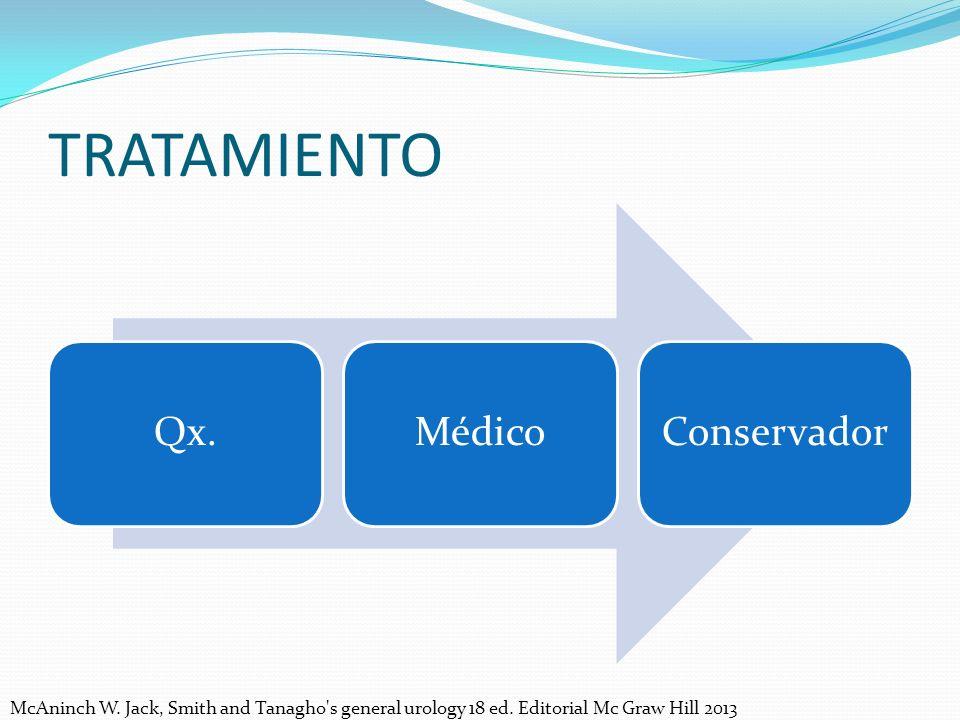 TRATAMIENTO Qx. Médico Conservador