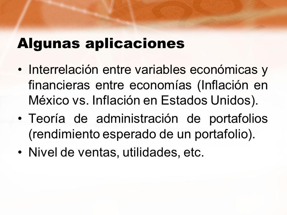 Algunas aplicaciones Interrelación entre variables económicas y financieras entre economías (Inflación en México vs. Inflación en Estados Unidos).