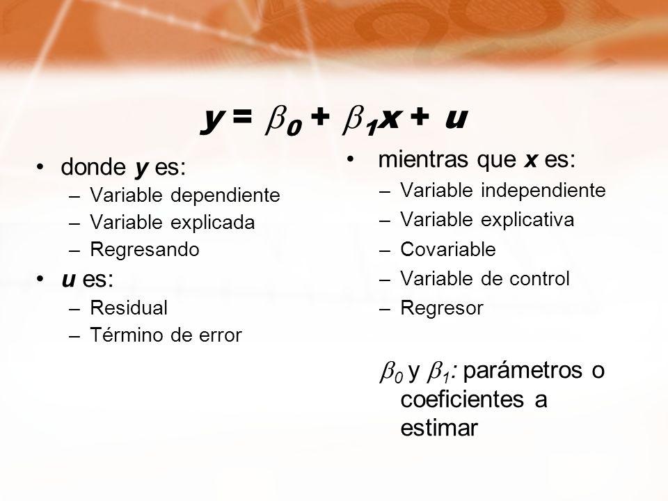 y = b0 + b1x + u mientras que x es: donde y es: u es: