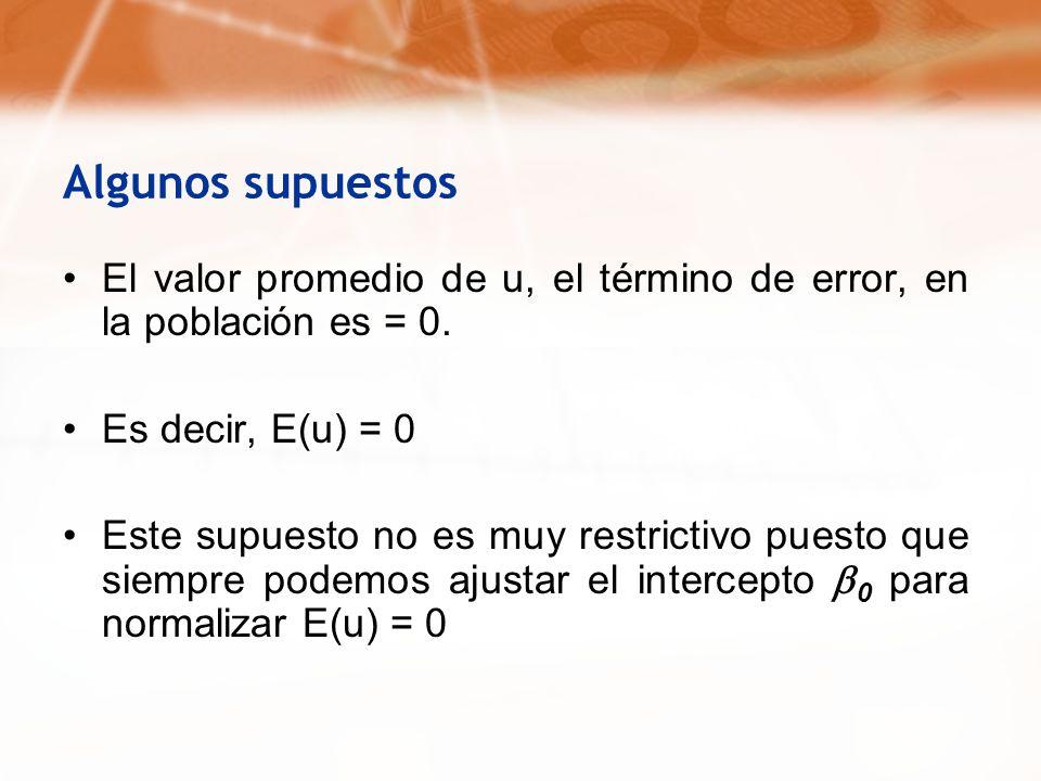 Algunos supuestos El valor promedio de u, el término de error, en la población es = 0. Es decir, E(u) = 0.