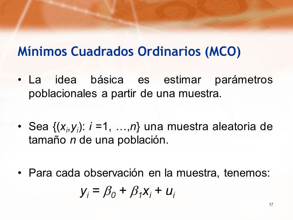 Mínimos Cuadrados Ordinarios (MCO)