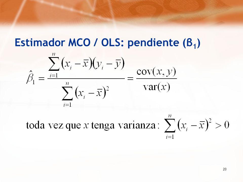 Estimador MCO / OLS: pendiente (β1)