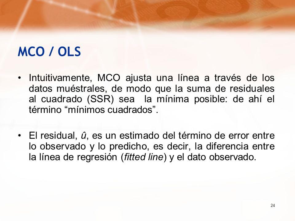 MCO / OLS