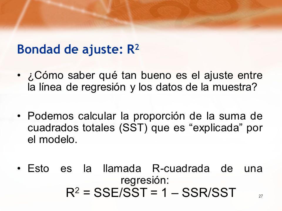 Bondad de ajuste: R2 ¿Cómo saber qué tan bueno es el ajuste entre la línea de regresión y los datos de la muestra