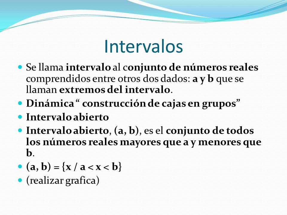 Intervalos Se llama intervalo al conjunto de números reales comprendidos entre otros dos dados: a y b que se llaman extremos del intervalo.