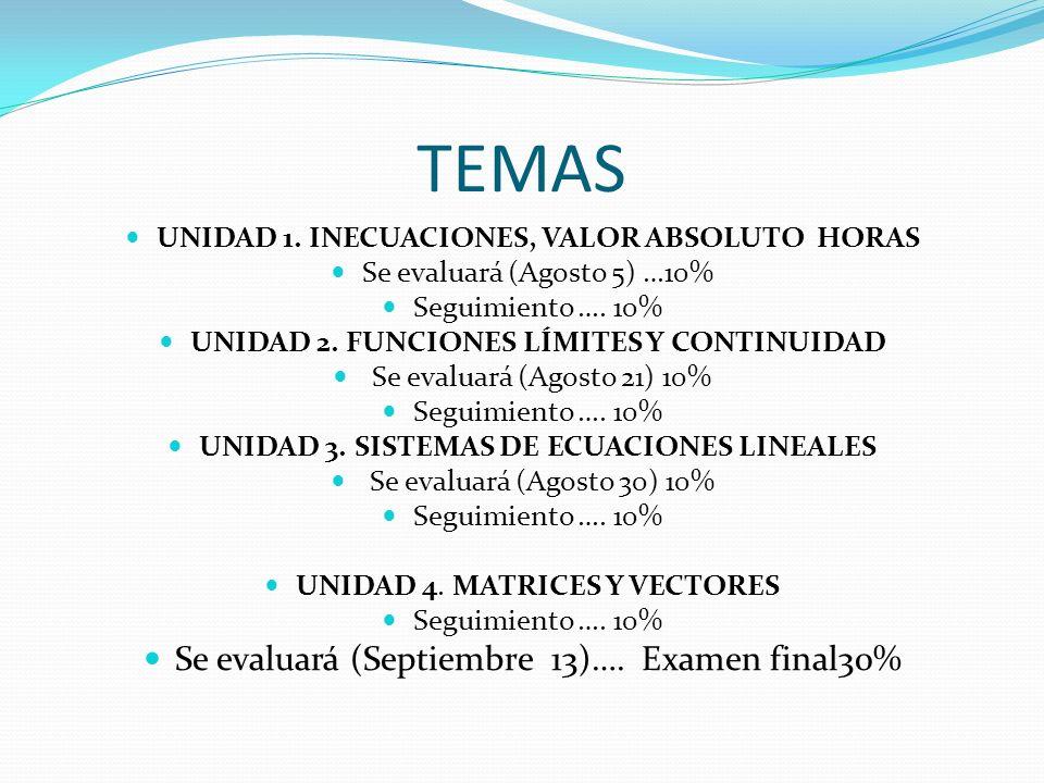 UNIDAD 1. INECUACIONES, VALOR ABSOLUTO HORAS