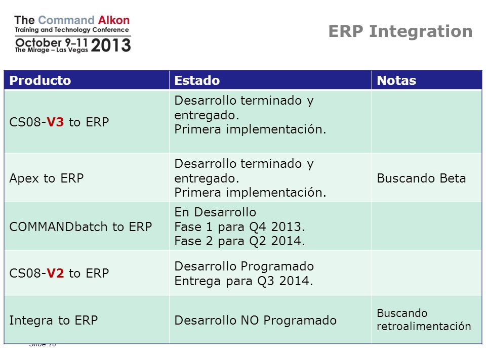 ERP Integration Producto Estado Notas CS08-V3 to ERP