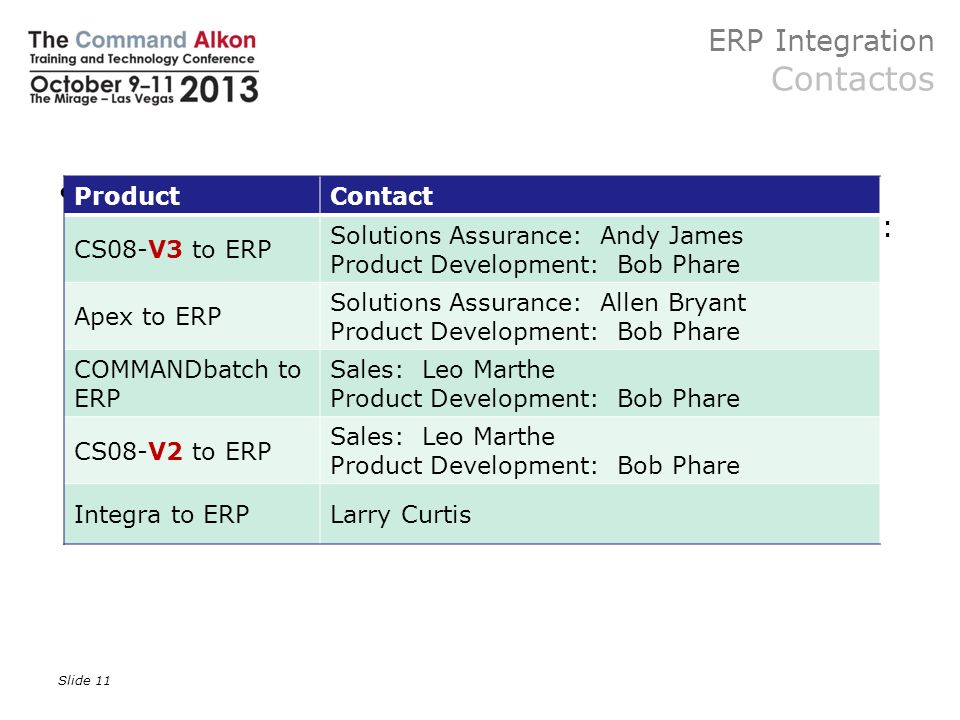 ERP Integration Contactos