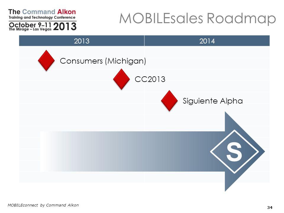 S MOBILEsales Roadmap Consumers (Michigan) CC2013 Siguiente Alpha 2013