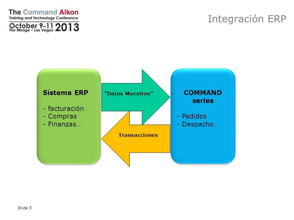 Integración ERP Sistema ERP - facturación - Compras - Finanzas…