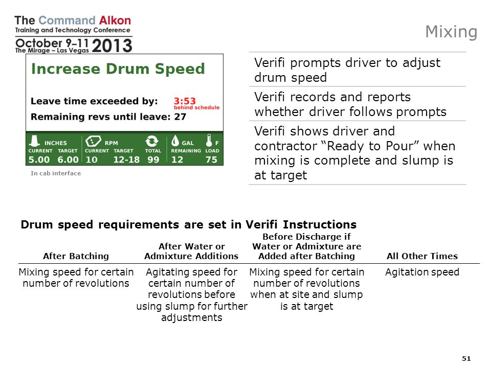 Drum speed requirements are set in Verifi Instructions