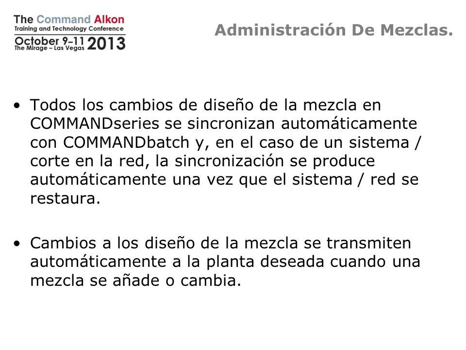 Administración De Mezclas.