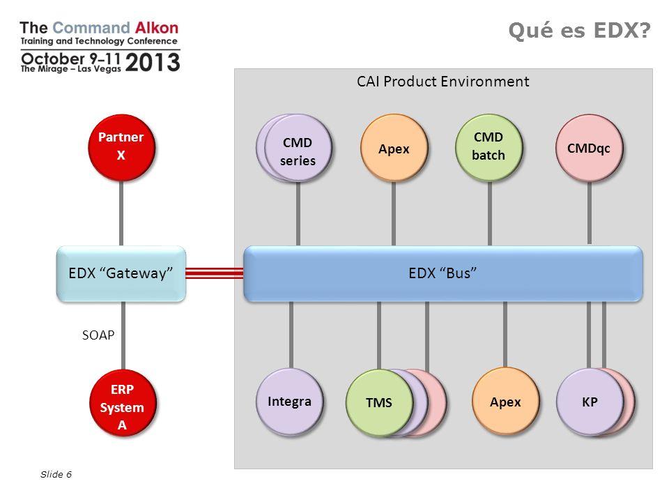 CAI Product Environment