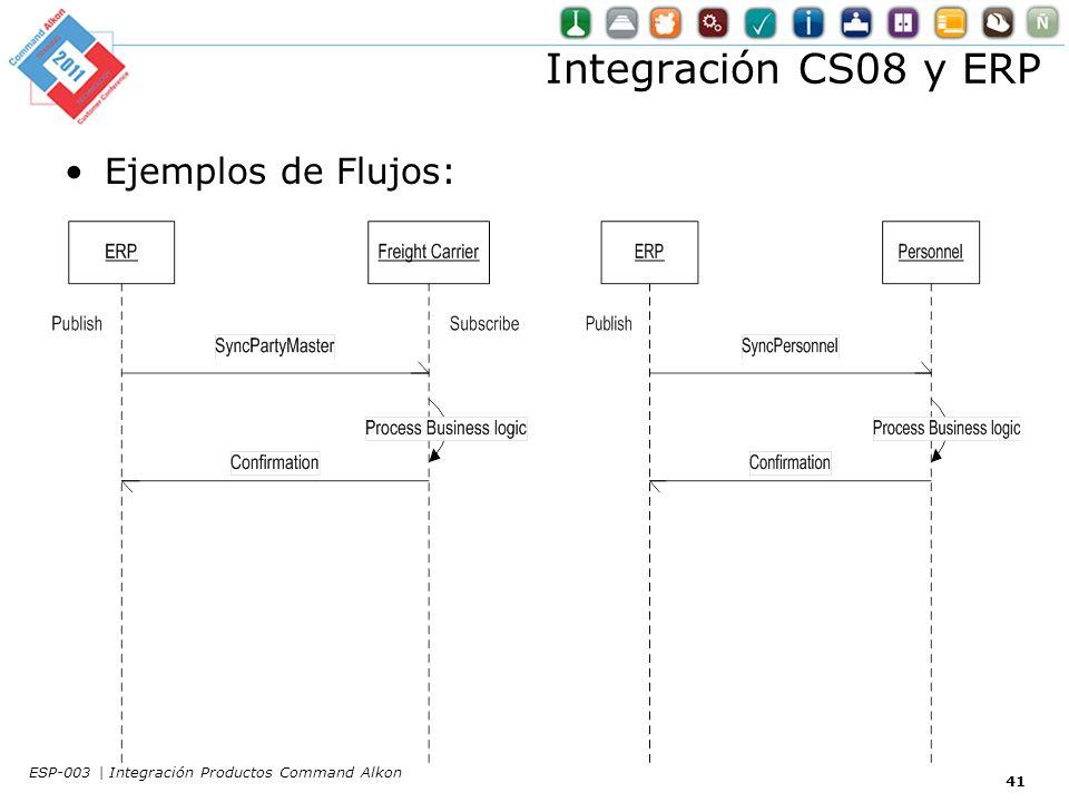 Integración CS08 y ERP Ejemplos de Flujos:
