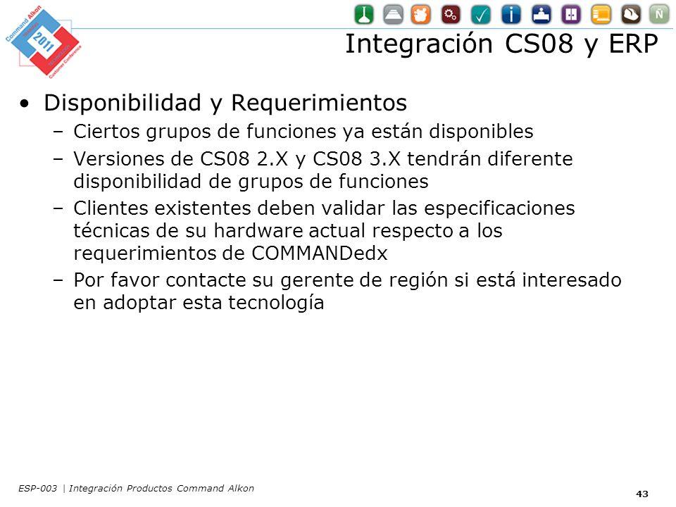 Integración CS08 y ERP Disponibilidad y Requerimientos