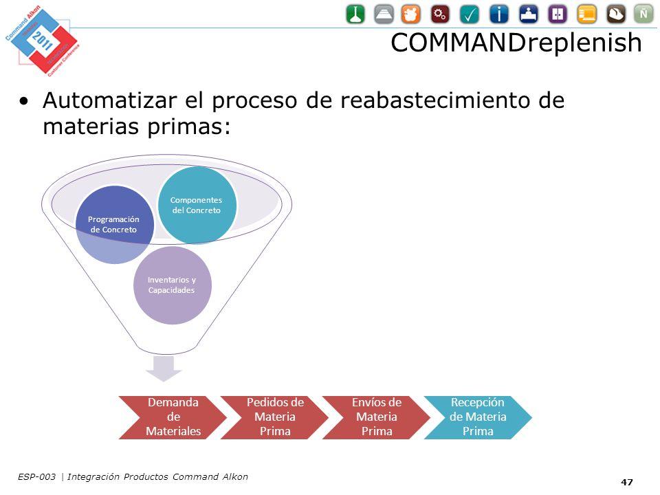 COMMANDreplenish Automatizar el proceso de reabastecimiento de materias primas: Inventarios y Capacidades.