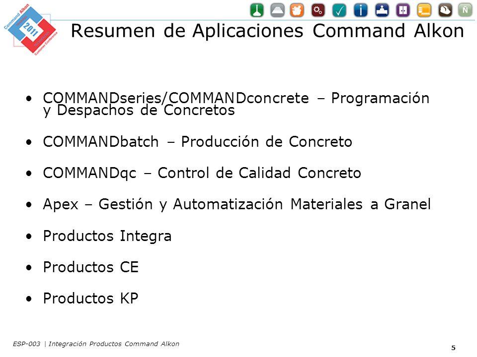 Resumen de Aplicaciones Command Alkon