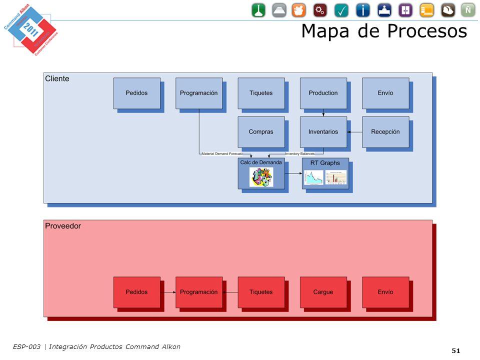Mapa de Procesos ESP-003 | Integración Productos Command Alkon