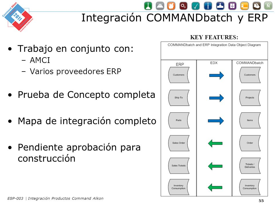 Integración COMMANDbatch y ERP