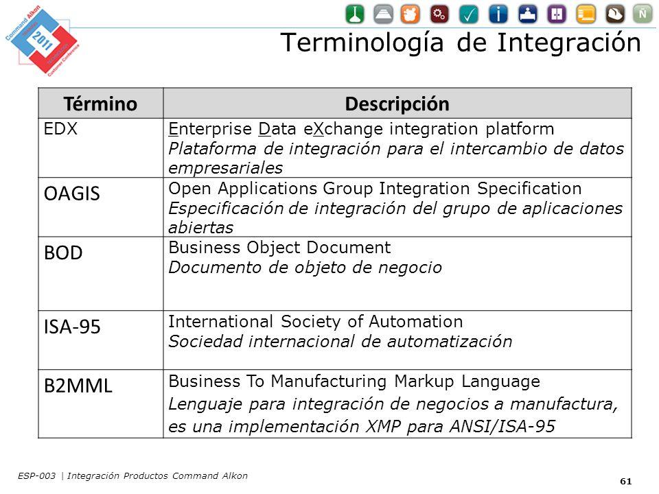 Terminología de Integración