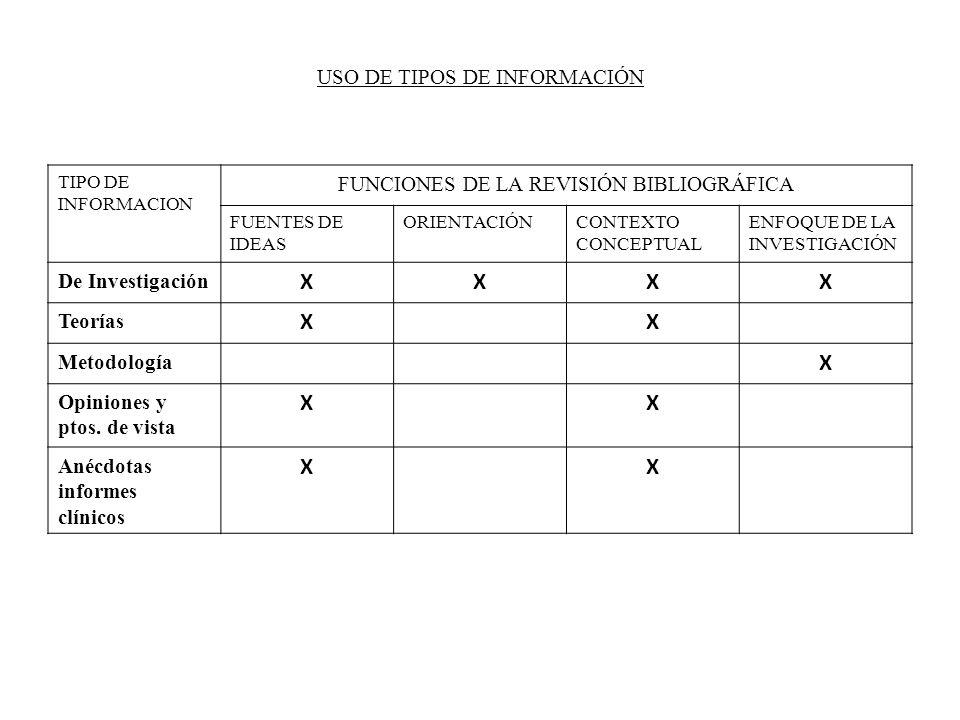 USO DE TIPOS DE INFORMACIÓN
