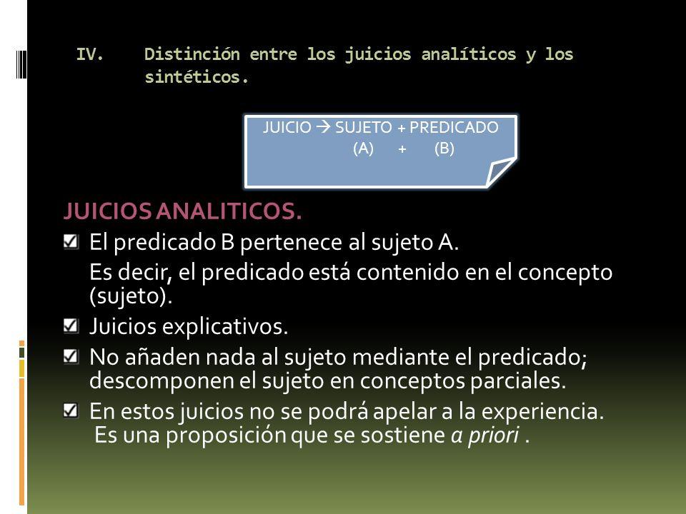 IV. Distinción entre los juicios analíticos y los sintéticos.
