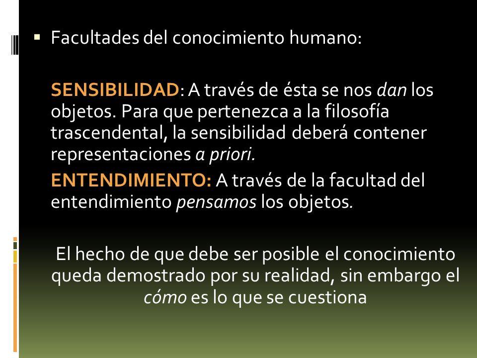 Facultades del conocimiento humano: