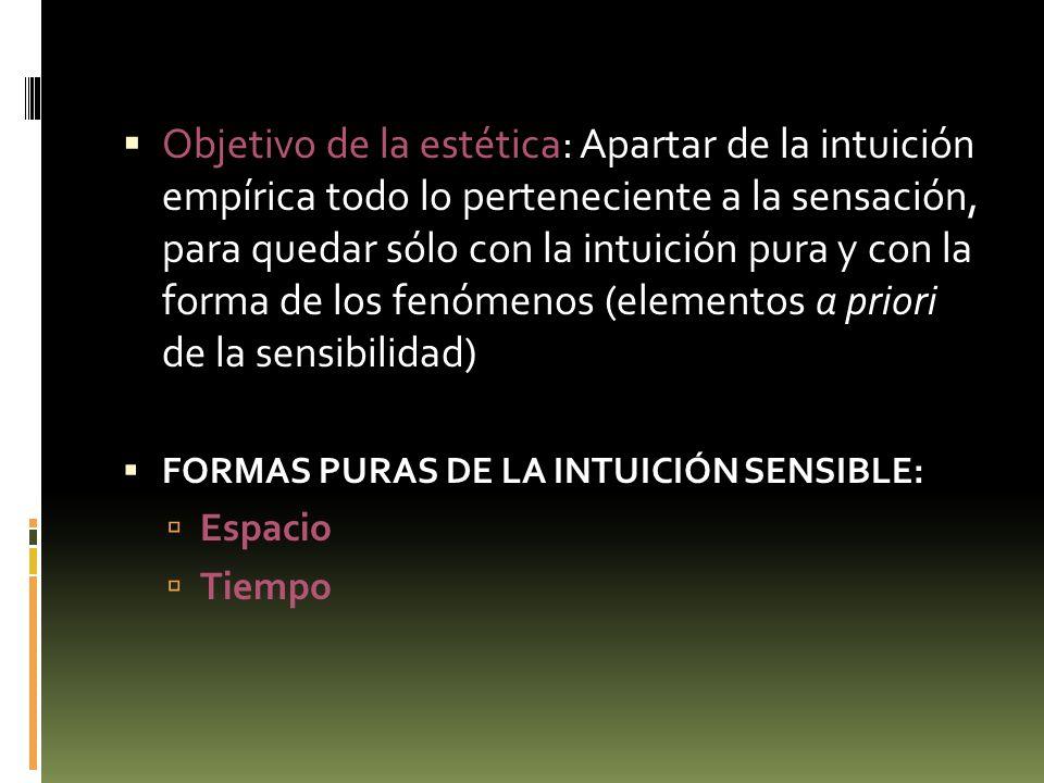 Objetivo de la estética: Apartar de la intuición empírica todo lo perteneciente a la sensación, para quedar sólo con la intuición pura y con la forma de los fenómenos (elementos a priori de la sensibilidad)