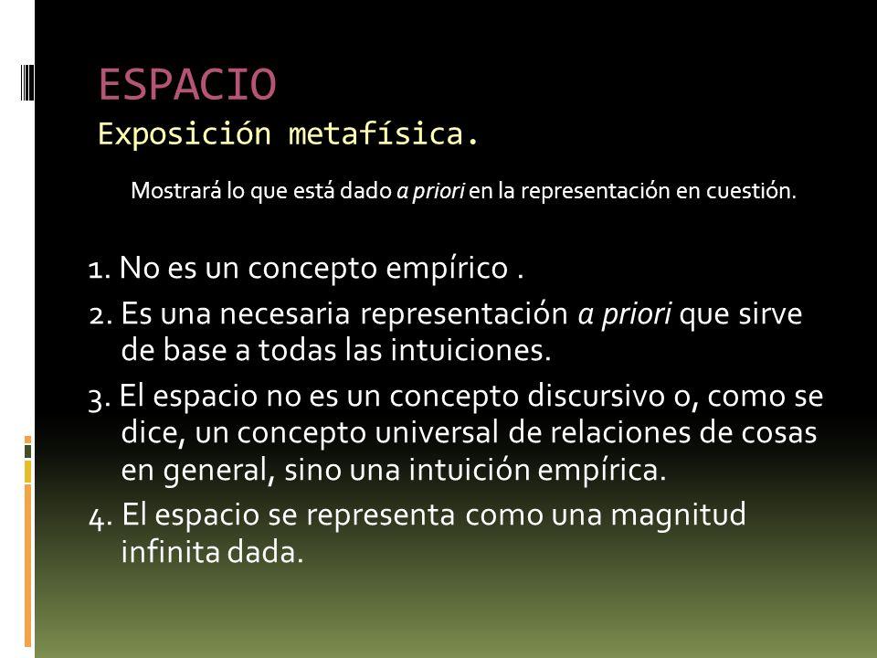 ESPACIO Exposición metafísica.