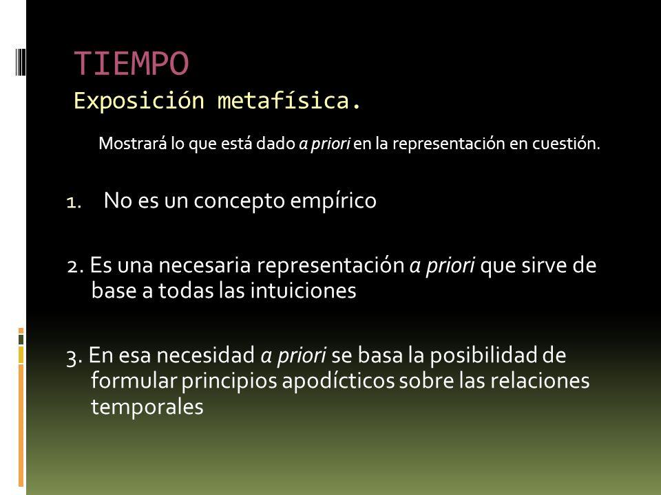 TIEMPO Exposición metafísica.