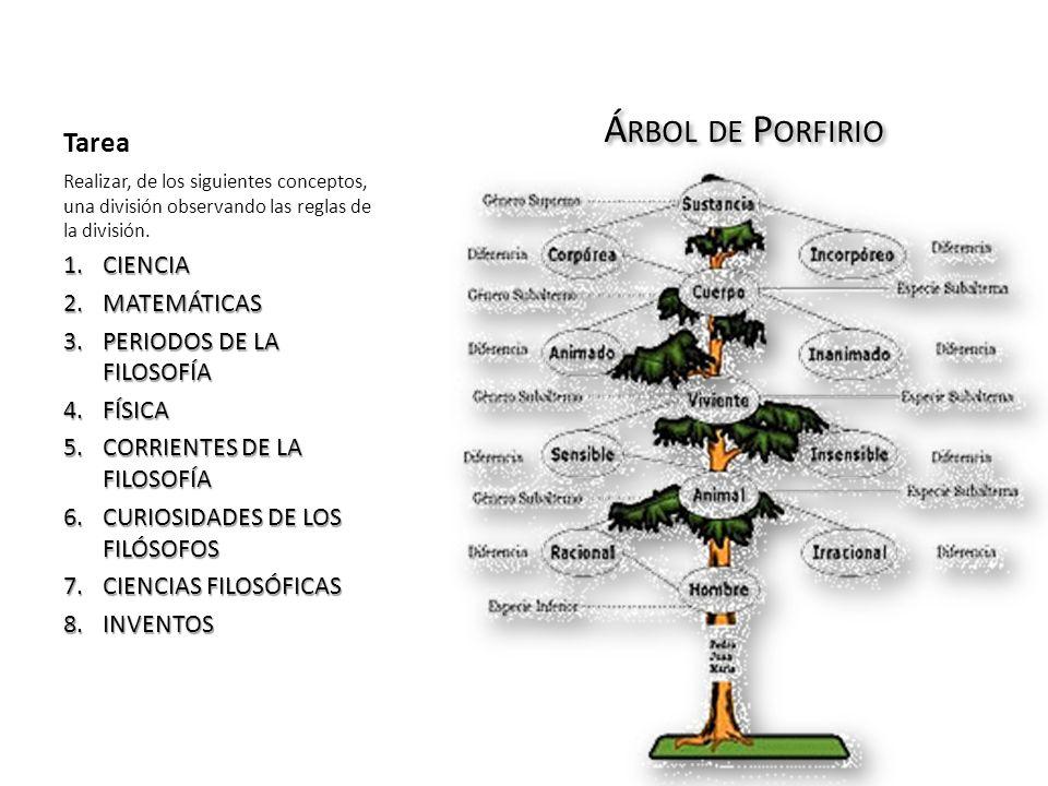 Árbol de Porfirio Tarea CIENCIA MATEMÁTICAS PERIODOS DE LA FILOSOFÍA