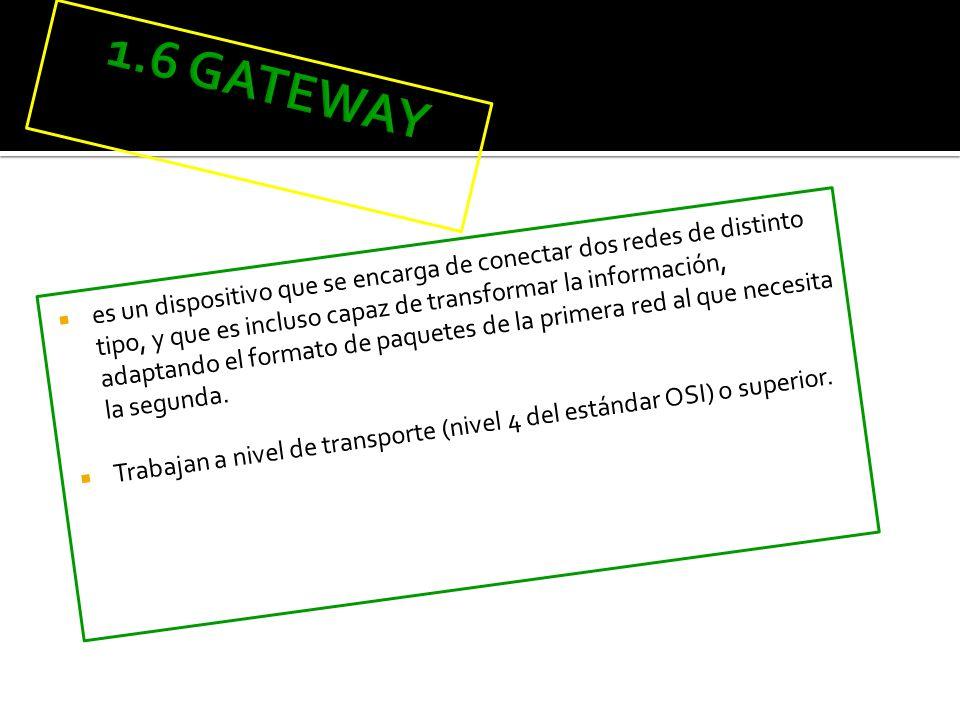 1.6 GATEWAY