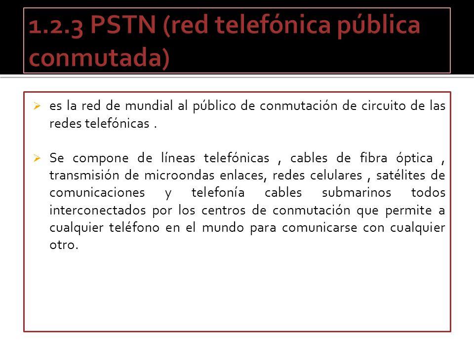 1.2.3 PSTN (red telefónica pública conmutada)