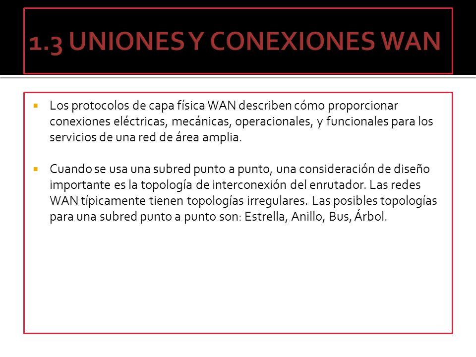 1.3 UNIONES Y CONEXIONES WAN