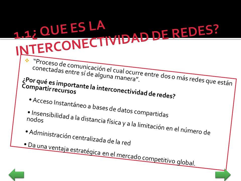1.1¿ QUE ES LA INTERCONECTIVIDAD DE REDES