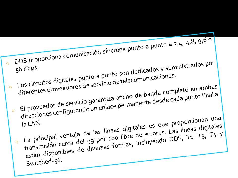 DDS proporciona comunicación síncrona punto a punto a 2,4, 4,8, 9,6 o 56 Kbps.