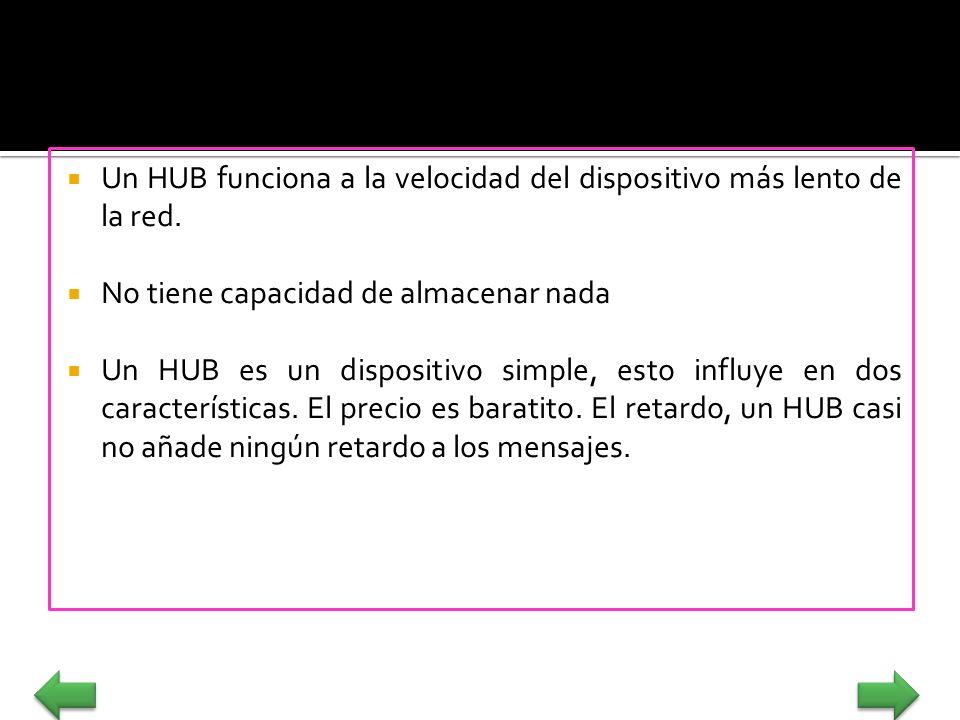 Un HUB funciona a la velocidad del dispositivo más lento de la red.