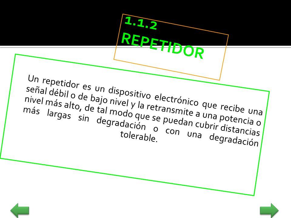 1.1.2 REPETIDOR